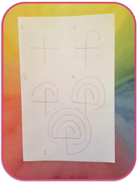 Labyrintin piirtämisen malli.